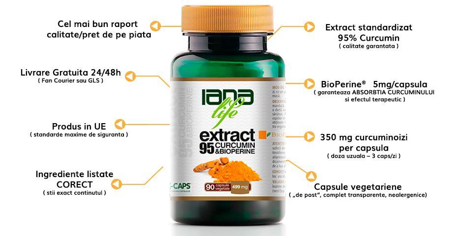 IanaLife Curcumin BioPerine capsule