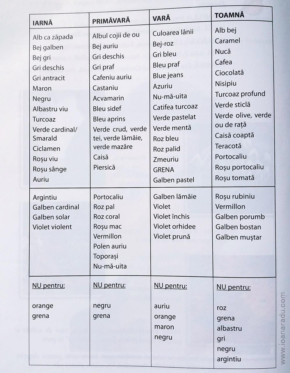 tabel culori - armonia culorilor in machiaj
